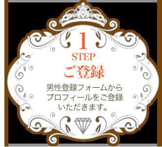 STEP1 ご登録 男性登録フォームからプロフィールをご登録いただきます。